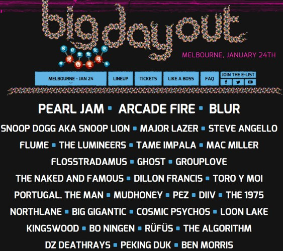 Big Day Out Lineup